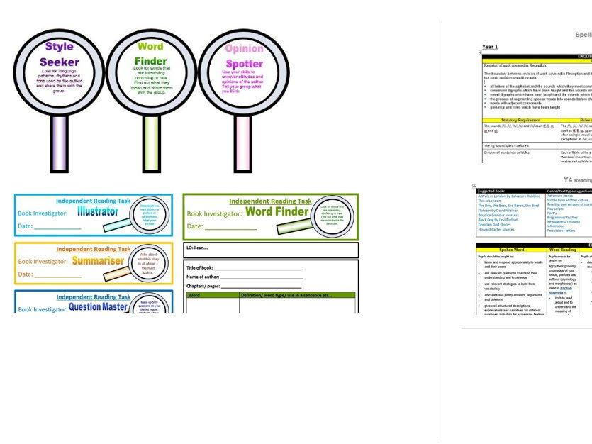 Reading resource- Book Investigators help children explore features of the new curriculum