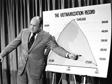 *Updated* President Nixon and the Policy of Vietnamisation
