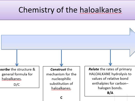 KS5 - Haloalkanes; chemistry of haloalkanes - Teacher & student powerpoint plus student work book