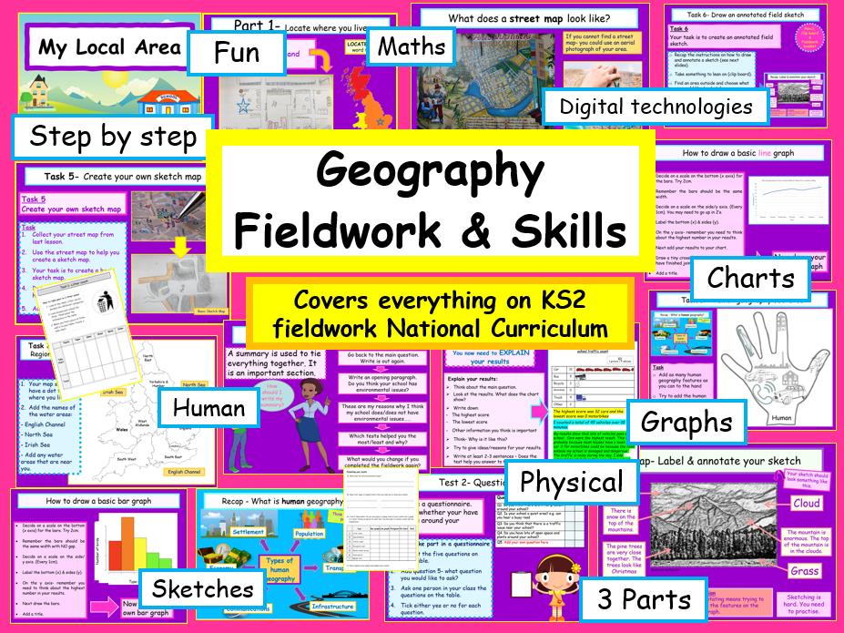 Geography Fieldwork KS2