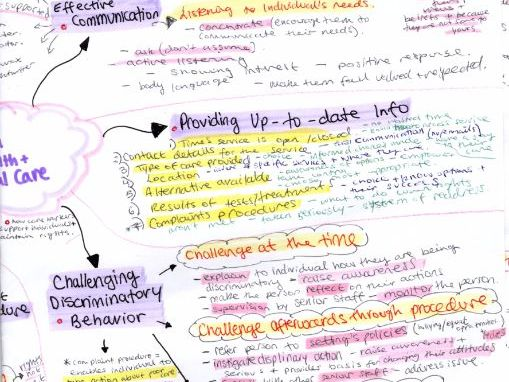 HEALTH AND SOCIAL CARE REVISION RO21