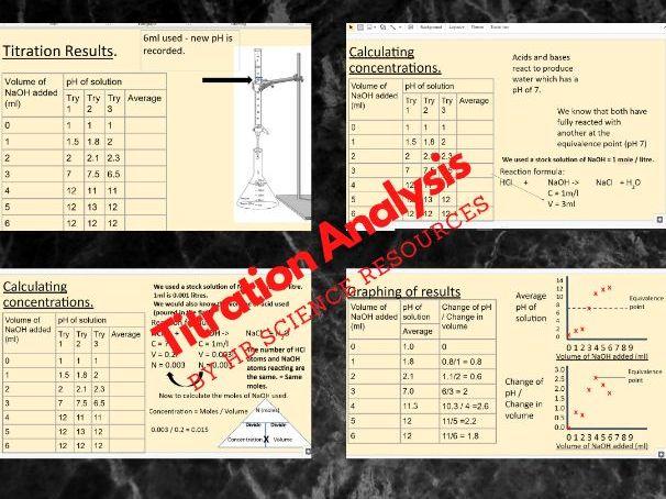 Titration Analysis