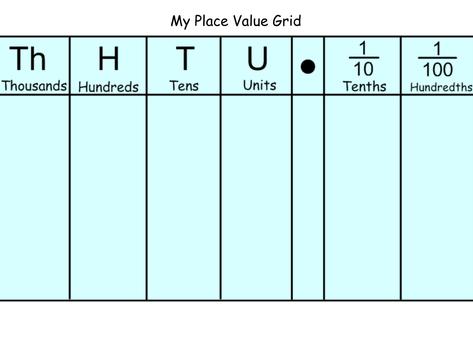 Place Value (KS1/KS2)