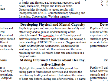 Year 8 & 9 Health and Fitness Scheme of Work (P.E)