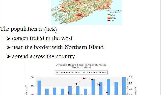 Geography of Ireland (powerpoint and worksheets)