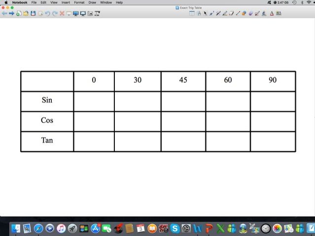 GCSE Maths - Exact Trig Value Table - Blank