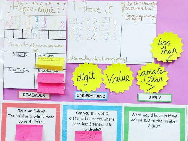 Blooms Taxonomy Place Value Q's