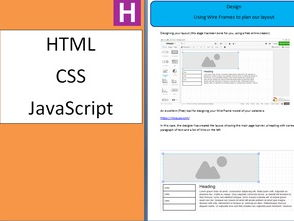 HTML, CSS and JAVASCRIPT [FULL UNIT]