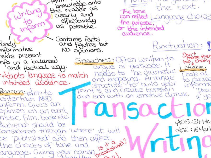 Edexcel Transactional Writing Revision Sheet