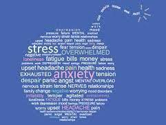 Anxiety Assembly, Tutor Time, PSHE, Mental Health