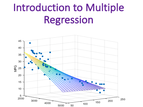 Introduction to Multiple Regression (Statistics)
