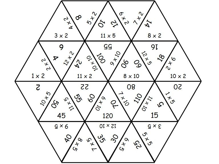Two, Five and Ten Times Table Tarsia Puzzle (2x 5x 10x KS1)
