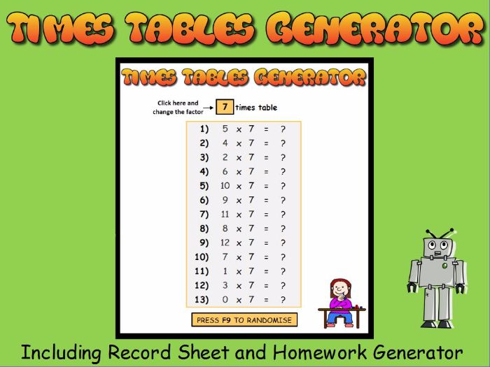 Times Tables and Division Tables Test Generator + BONUS FEATURES