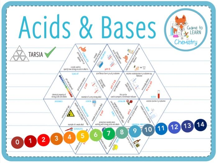 Acids and Bases - Tarsia (KS3/4)