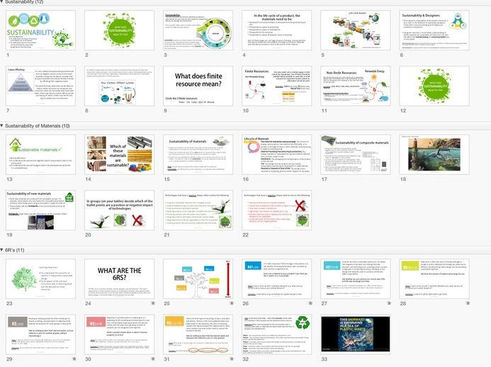 Sustainability Project - AQA GCSE Spec D&T - PowerPoint, Workbook, Printouts, SOW