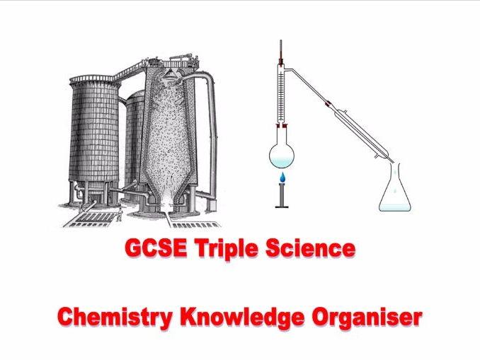 AQA GCSE SCIENCE (TRILOGY) - Knowledge Organisers