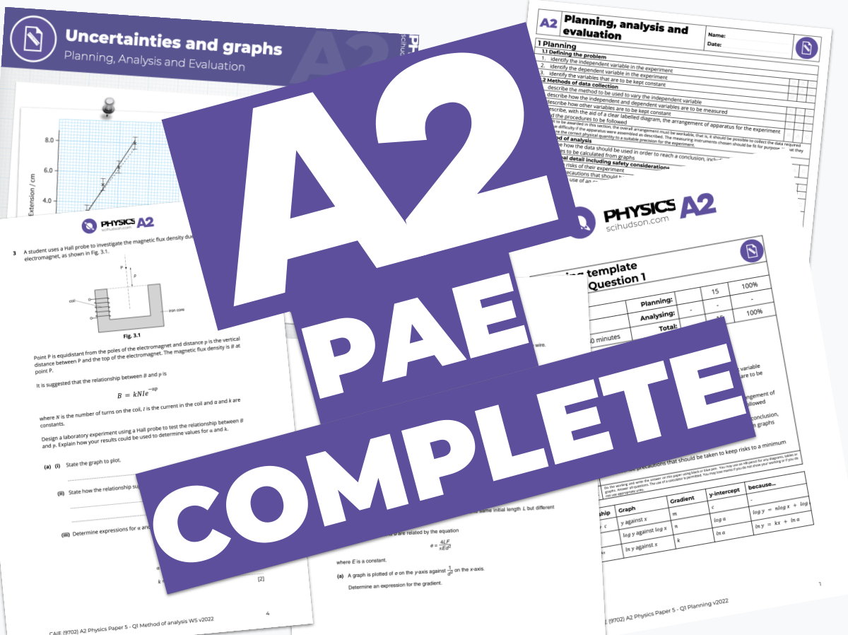 A2 Physics 9702 - COMPLETE - Planning, Analysis and Evaluation