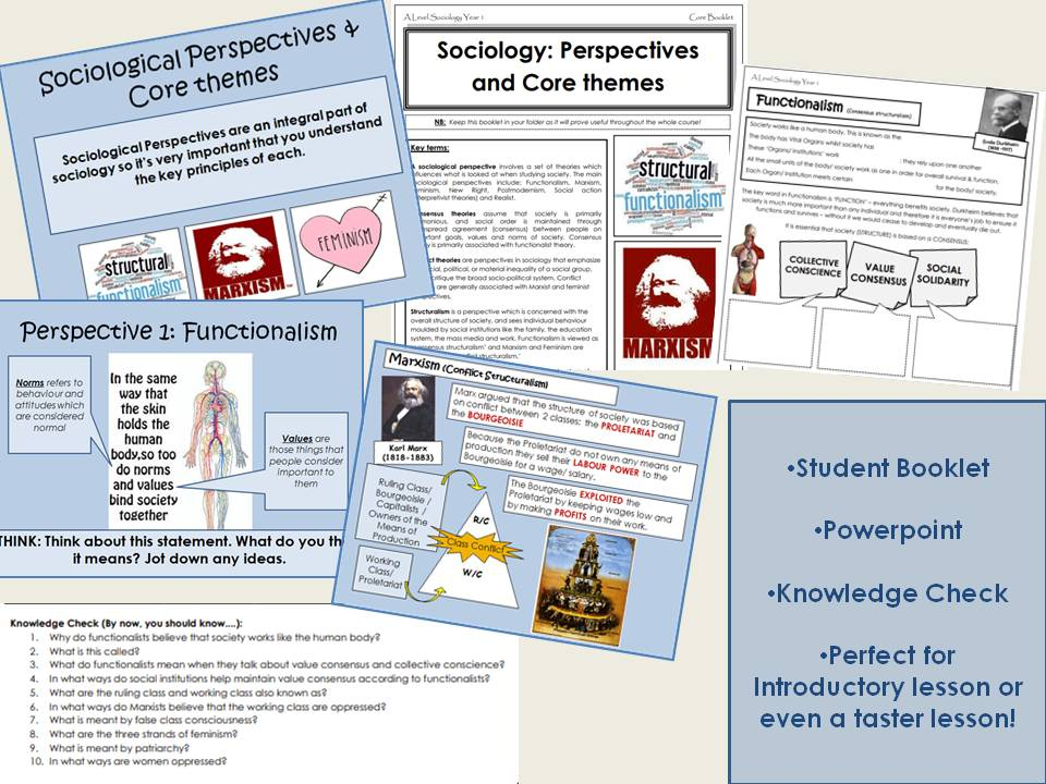 AQA Sociology - Year 1 - Introduction to Sociological Perspectives