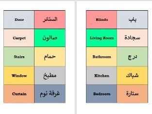 Household ESOL English Arabic Flashcards