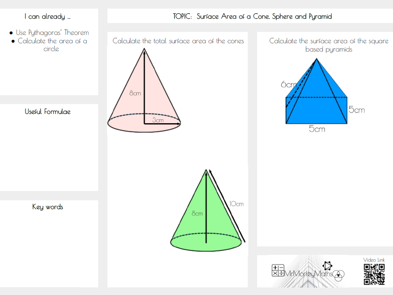Surface Area of Sphere, Cone, Pyramid