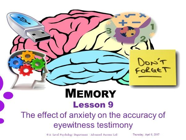 Powerpoint - Memory -  Lesson 9 - The effect of anxiety on the accuracy of eyewitness testimony
