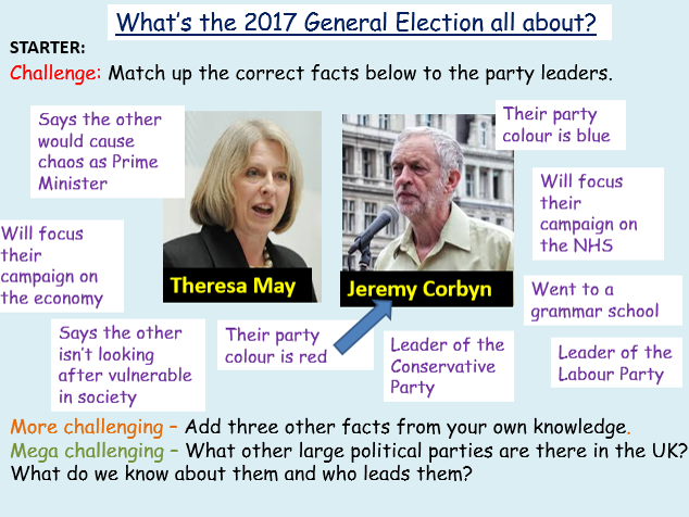 The 2017 General Election