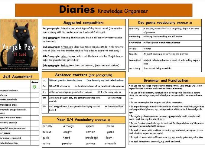 Diary Knowledge Organiser based on Varjak Paw