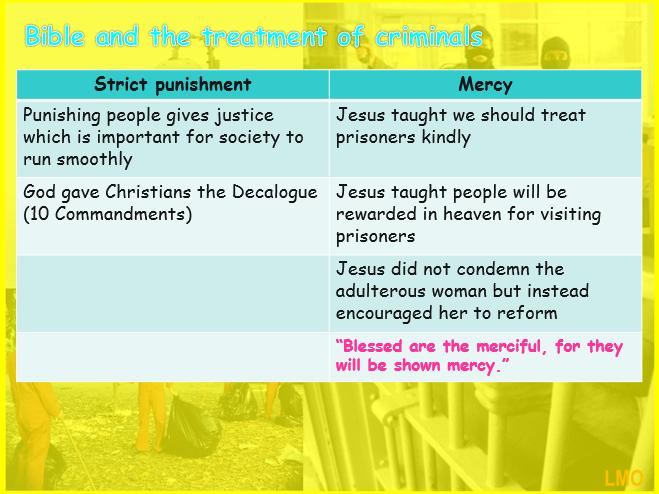 Edexcel GCSE Religious Studies B (2016): Crime and Punishment - Treatment of Criminals