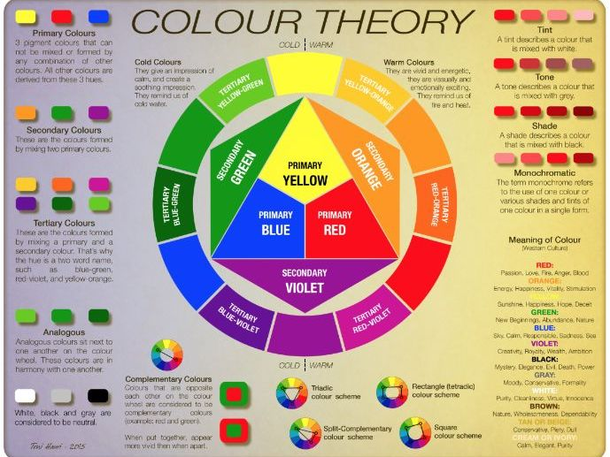 Colour Wheel - Print Out