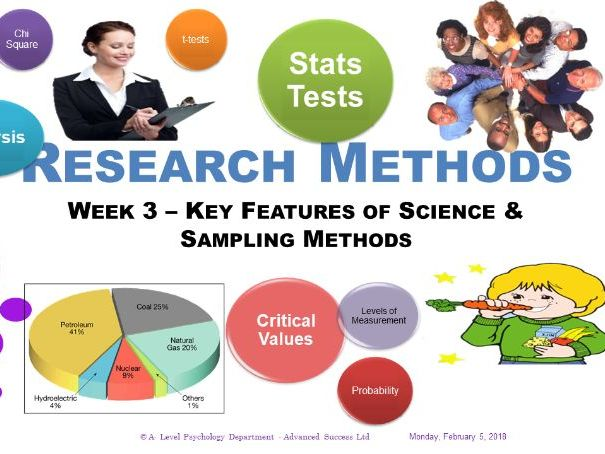 Powerpoint - Research Methods - Week 3 Key Features of Science and Sampling Methods