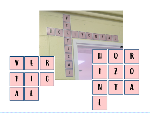 Horizontal/Vertical Lettering