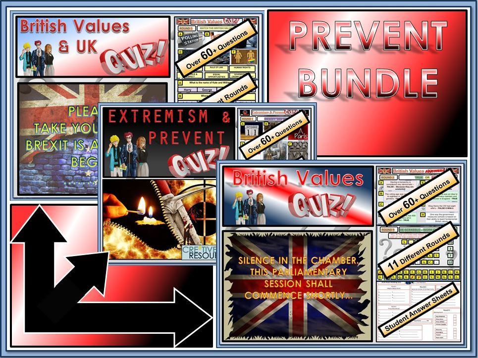 Extremism, Prevent and British Values Quiz Lesson Bundle