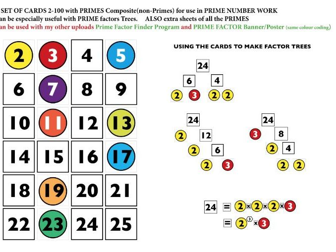 PRIME FACTORS - PRIME FACTOR TREES - Full set of CARDS 2-100
