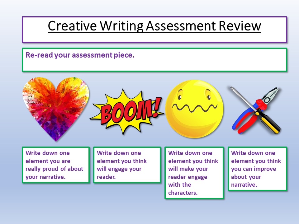 Creative Writing Assessment Review