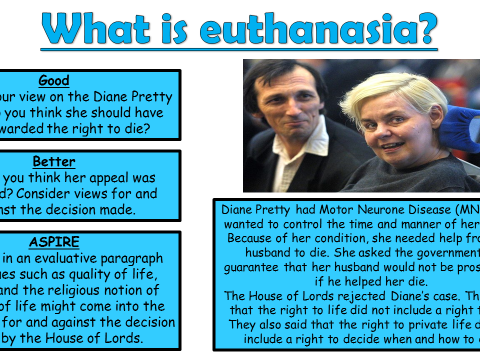AQA A GCSE Theme B Religion and Life: Lesson 2 Euthanasia