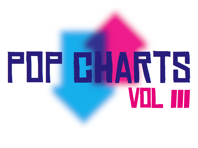 Musical Futures | Pop Charts | VOL 3