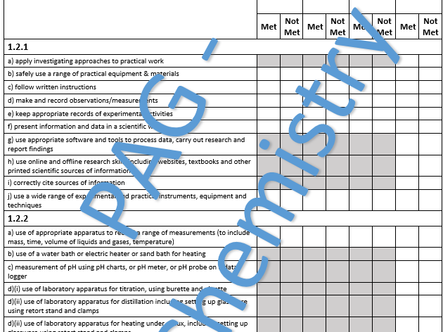 OCR A Level Chemistry PAG Criteria