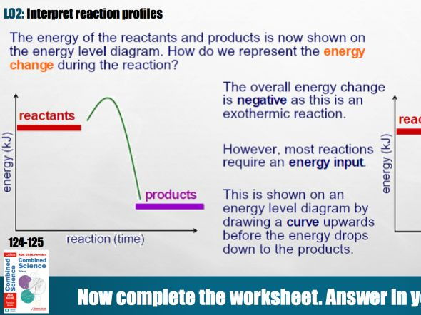 Catalysts effect on rate of reaction