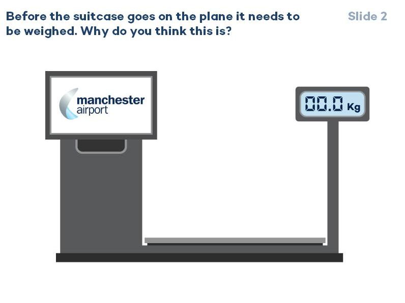 Weighing Bags at Manchester Airport - KS1 Maths