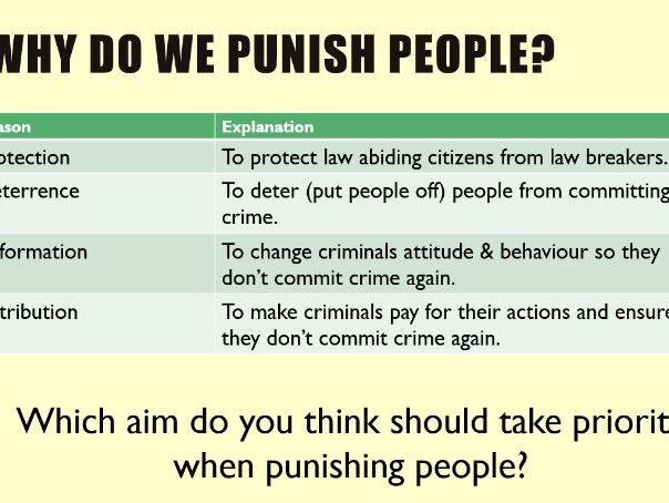 Islam and punishment