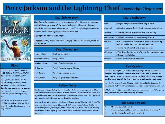 Percy Jackson Knowledge Organiser