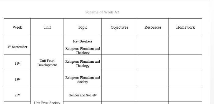 Scheme of Work for A2 OCR Religious Studies