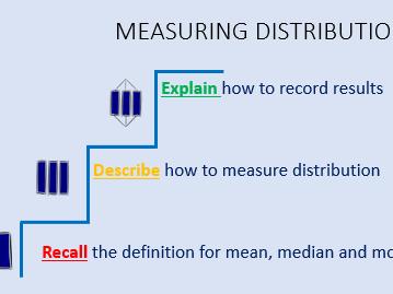 Measuring Distribution lesson