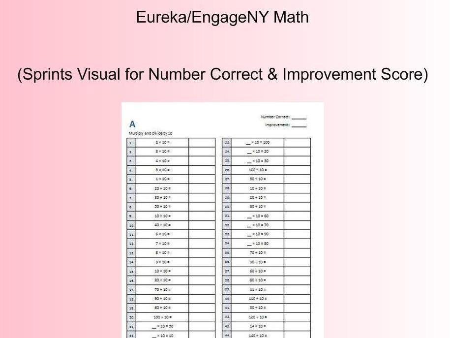 Math Module Sprints (Number Correct & Improvement) Smart Board