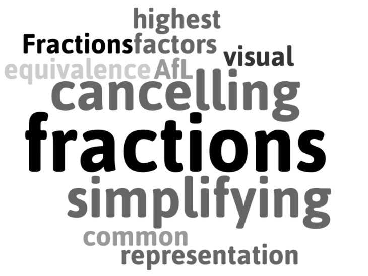 UKS2 (Year 5 and Year 6) - equivalent fractions & simplifying fractions using common factors