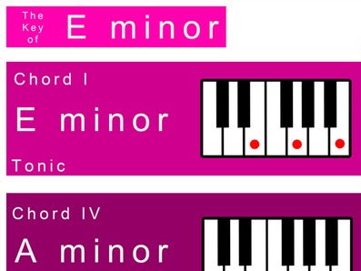 E minor Keysheet