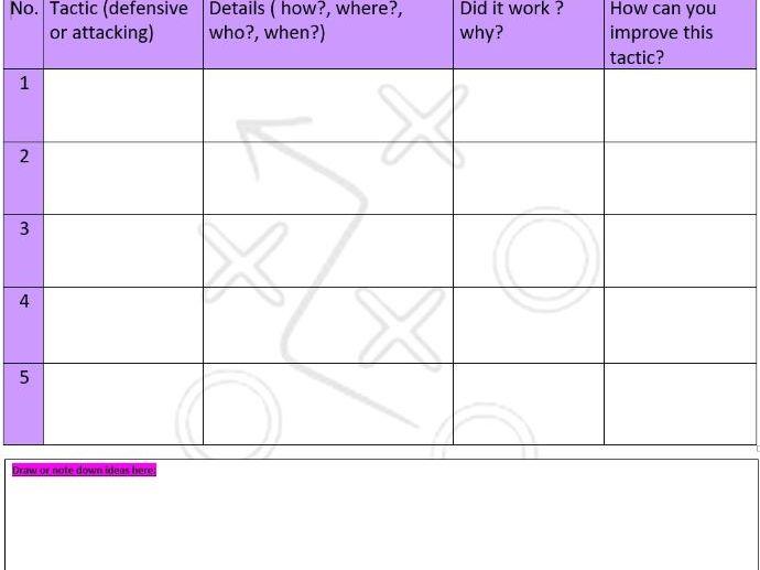 PE Team Tactic's Worksheet