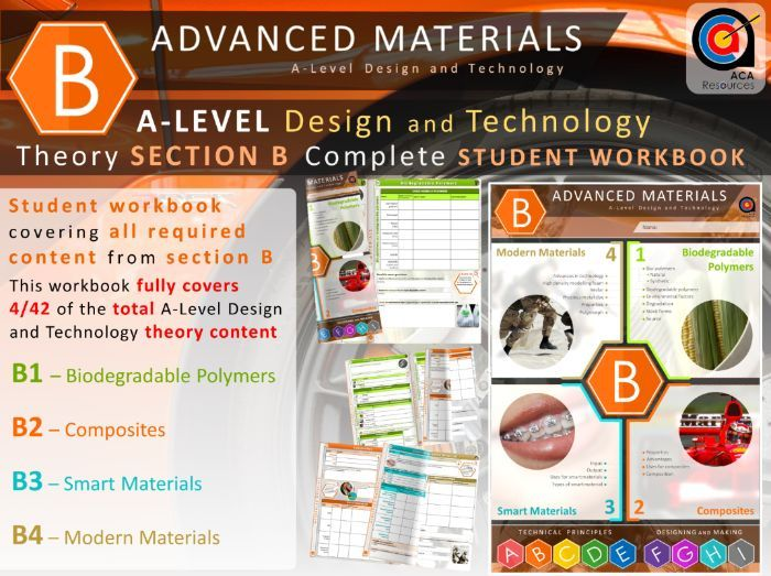 A-Level DT Theory - Complete SECTION B - Workbook - Advanced Materials
