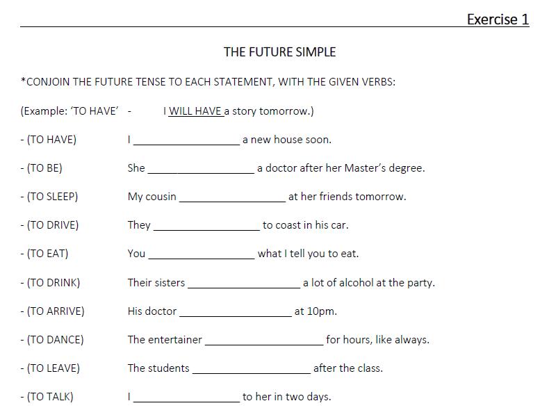 The Future Simple (LESSON 21)
