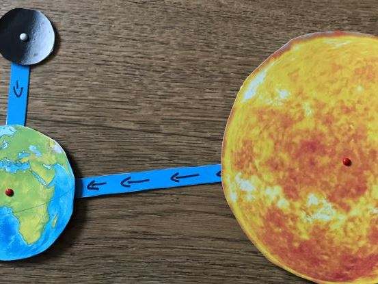 Phases of the Moon, Eclipse etc - Model Template and 5 Different Activities